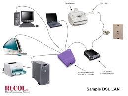 Bajada del Upload en la modalidad ADSL TOP de Telefónica